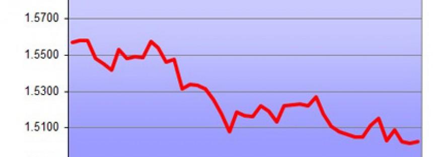 Australian Dollar gains as ECB reinforces optimistic outlook
