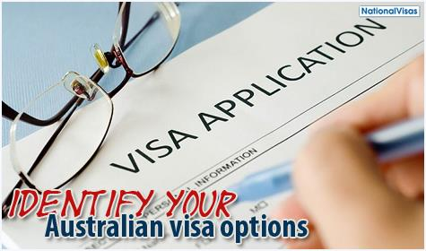 Identify your Australian visa options