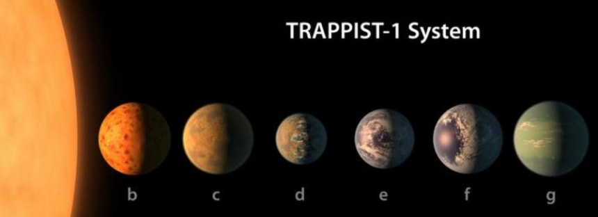 Seven new Earth-sized planets discovered, some may have life [WATCH]