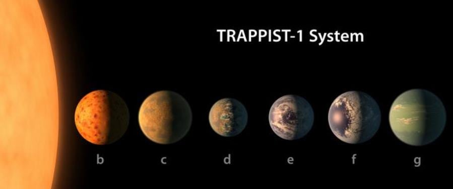trappist 1 system new planets
