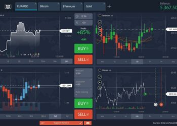 Binary options trading Understanding the ins and outs