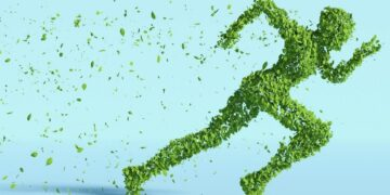 How important is sustainability to Australians?